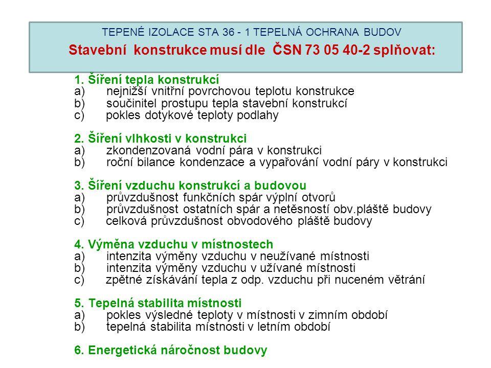 TEPENÉ IZOLACE STA 36 - 1 TEPELNÁ OCHRANA BUDOV Stavební konstrukce musí dle ČSN 73 05 40-2 splňovat: 1. Šíření tepla konstrukcí a) nejnižší vnitřní p