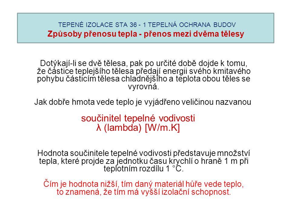 TEPENÉ IZOLACE STA 36 - 1 TEPELNÁ OCHRANA BUDOV Příklady hodnot součinitele tepelné vodivosti λ [W/m.K] Materiál Objemová hmotnost Součinitel tepelné ρ [kg/m3] vodivosti λ [W/m.K] Beton2300 1.360 Polystyren extrudovaný 30 0.034 Minerální vata 100 0.041 Cihla plná 1000 0.7 POROTHERM 800 0.15 YTONG 400 0.09