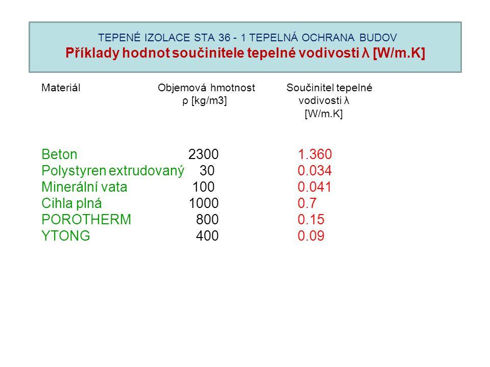 TEPENÉ IZOLACE STA 36 - 1 TEPELNÁ OCHRANA BUDOV Příklady hodnot součinitele tepelné vodivosti λ [W/m.K] Materiál Objemová hmotnost Součinitel tepelné
