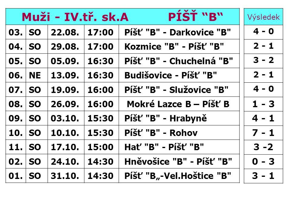 "Muži - IV.tř. sk.A PÍŠŤ ""B"" 03.SO22.08.17:00 Píšť"