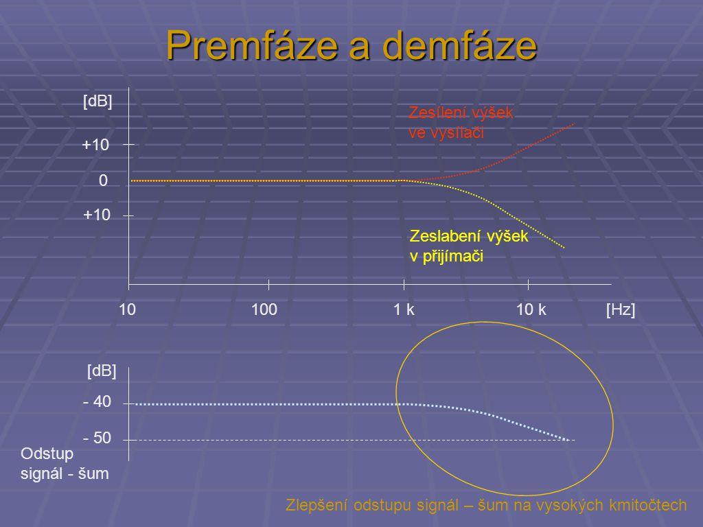 Premfáze a demfáze 10 100 1 k 10 k [Hz] +10 [dB] 0 +10 Zesílení výšek ve vysílači Zeslabení výšek v přijímači - 50 - 40 [dB] Odstup signál - šum Zlepšení odstupu signál – šum na vysokých kmitočtech