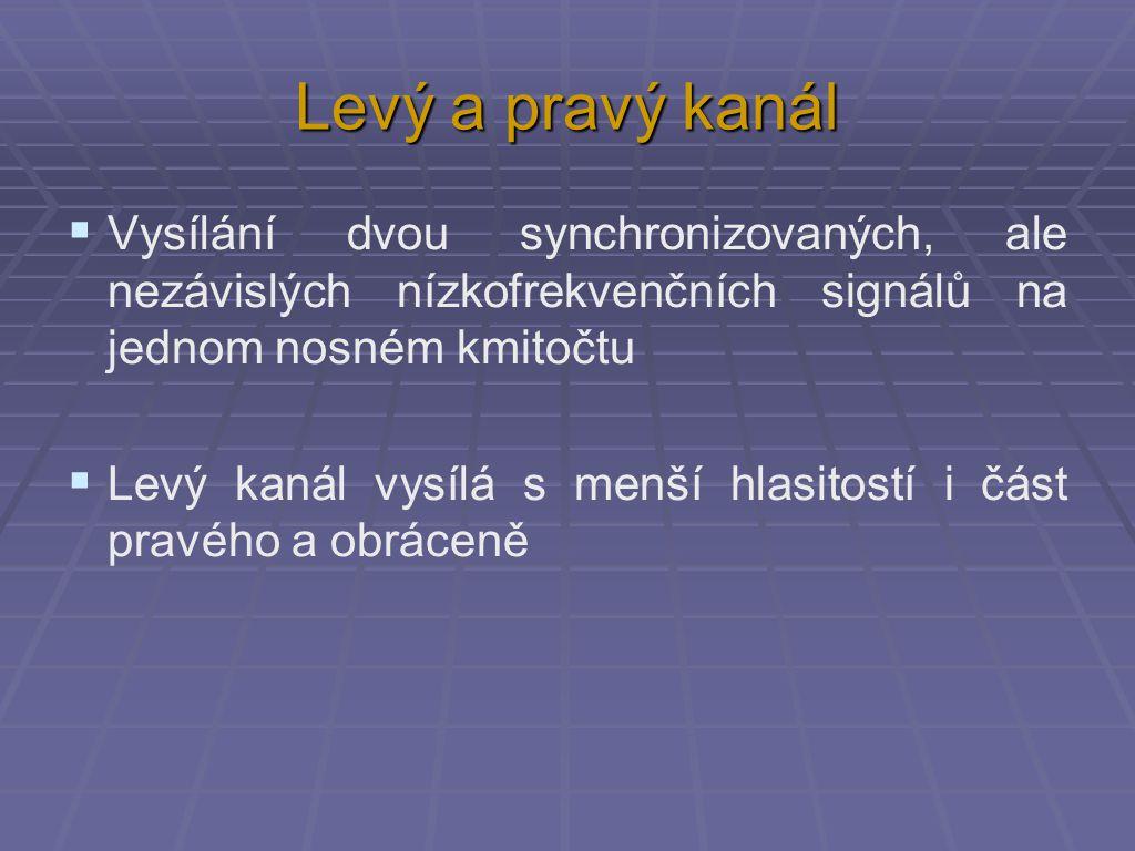 Levý a pravý kanál  Vysílání dvou synchronizovaných, ale nezávislých nízkofrekvenčních signálů na jednom nosném kmitočtu  Levý kanál vysílá s menší hlasitostí i část pravého a obráceně