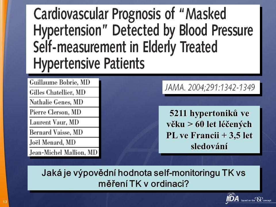 13 5211 hypertoniků ve věku > 60 let léčených PL ve Francii + 3,5 let sledování Jaká je výpovědní hodnota self-monitoringu TK vs měření TK v ordinaci