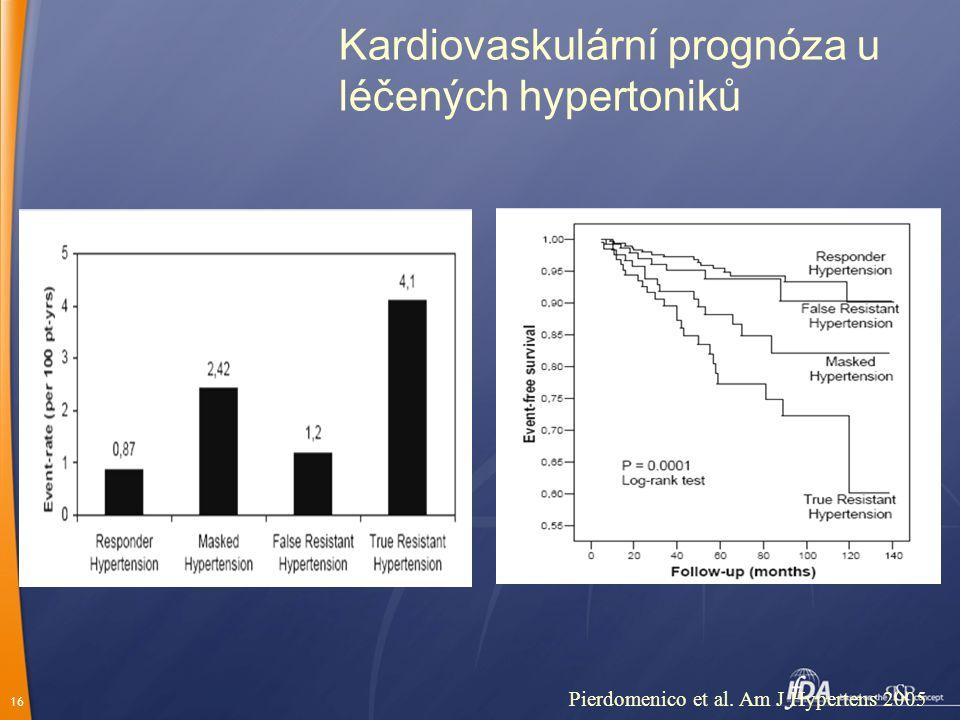 16 Pierdomenico et al. Am J Hypertens 2005 Kardiovaskulární prognóza u léčených hypertoniků