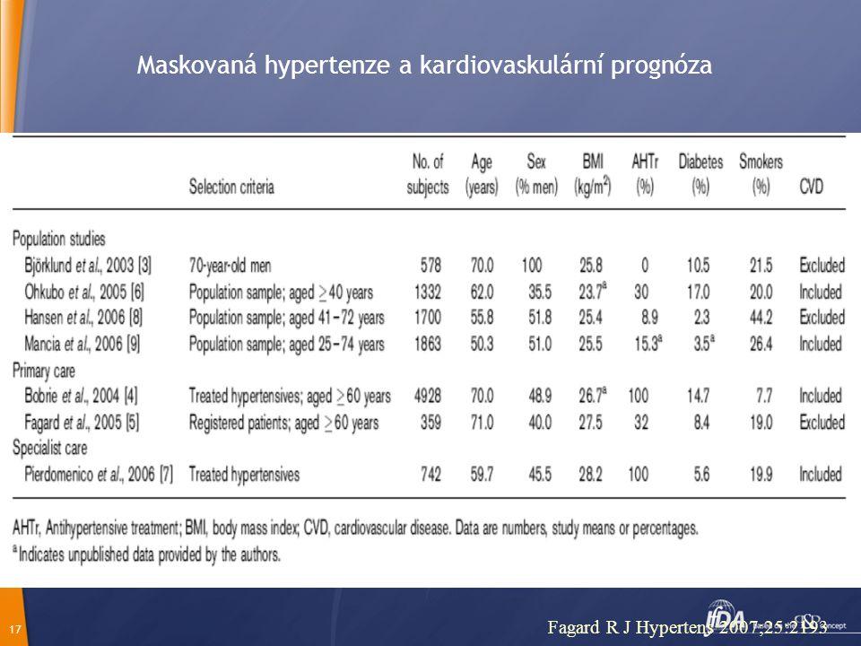 17 Maskovaná hypertenze a kardiovaskulární prognóza Fagard R J Hypertens 2007;25:2193
