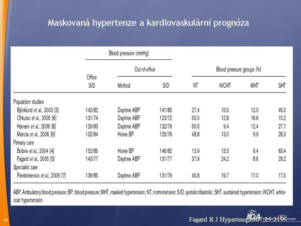 18 Maskovaná hypertenze a kardiovaskulární prognóza Fagard R J Hypertens 2007;25:2193