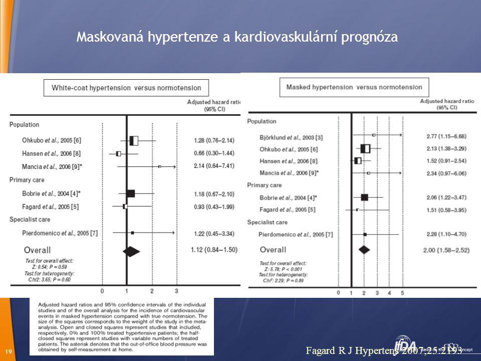19 Maskovaná hypertenze a kardiovaskulární prognóza Fagard R J Hypertens 2007;25:2193