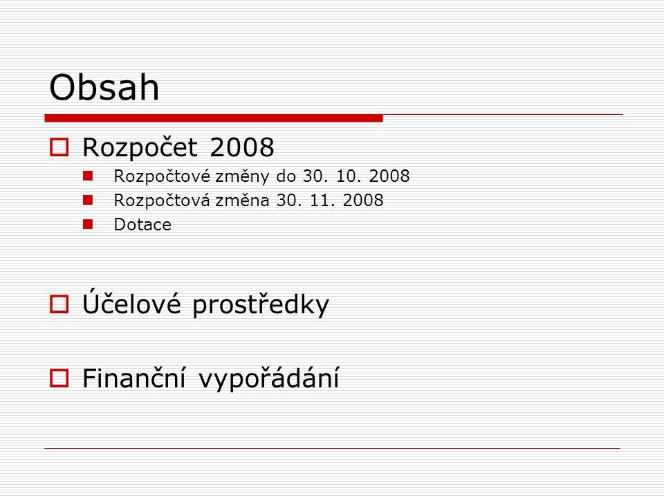 Rozpočet 2008  Rozpis rozpočtu k 10.4.