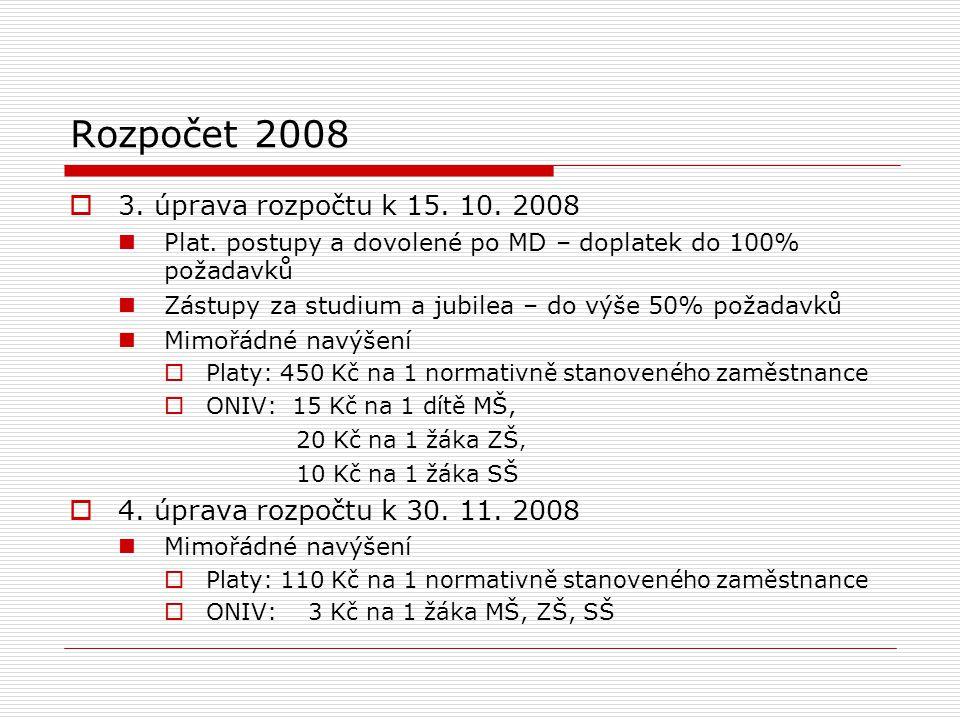 Rozpočet 2008  3. úprava rozpočtu k 15. 10. 2008 Plat.