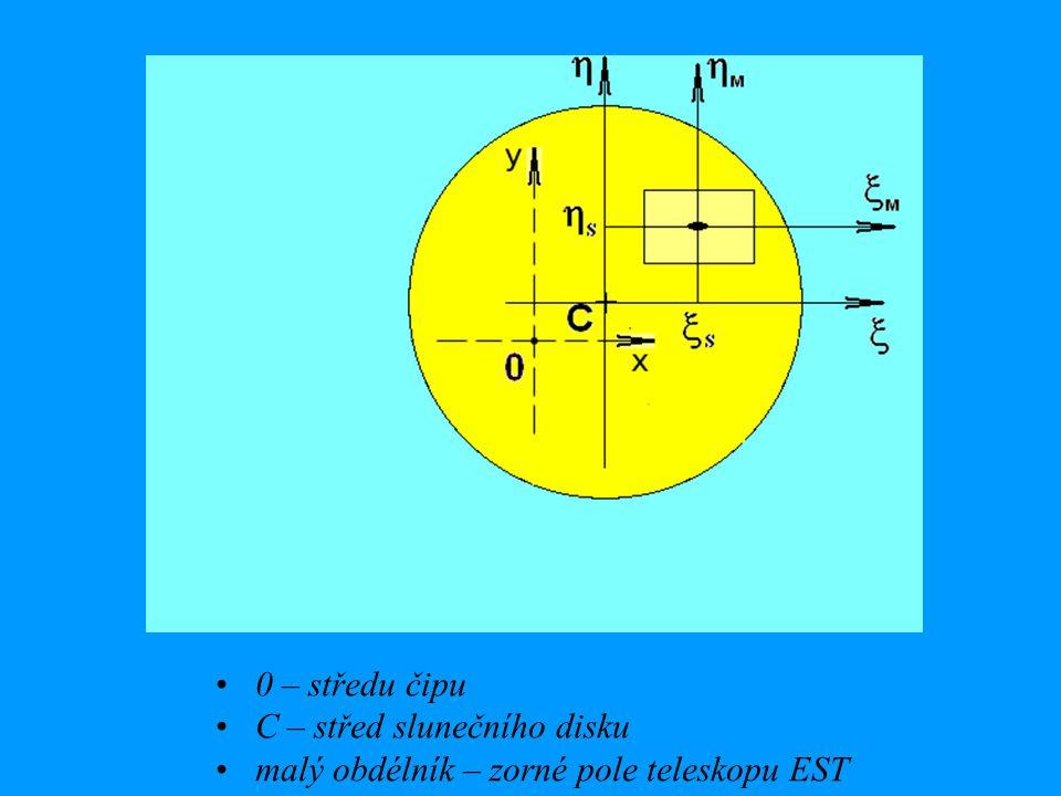 0 – středu čipu C – střed slunečního disku malý obdélník – zorné pole teleskopu EST