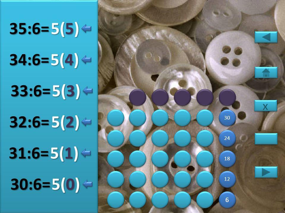 36 30 24 18 12 6 6 6(5) 36:6= 6(0) 37:6= 6(1) 38:6= 6(2) 39:6= 6(3) 40:6= 6(4) 41:6= x x
