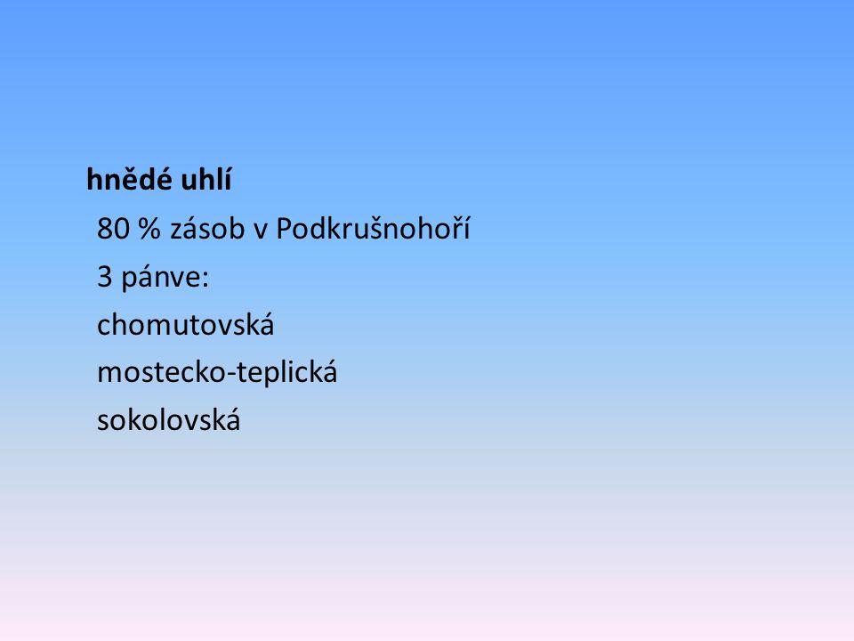 hnědé uhlí 80 % zásob v Podkrušnohoří 3 pánve: chomutovská mostecko-teplická sokolovská