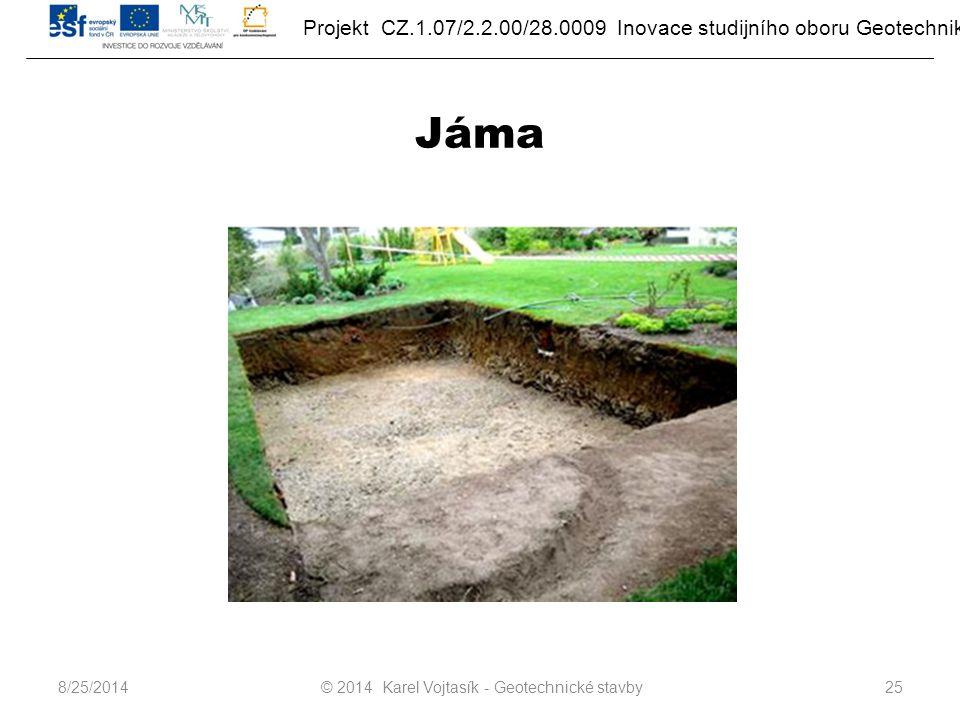 Projekt CZ.1.07/2.2.00/28.0009 Inovace studijního oboru Geotechnika Jáma © 2014 Karel Vojtasík - Geotechnické stavby258/25/2014