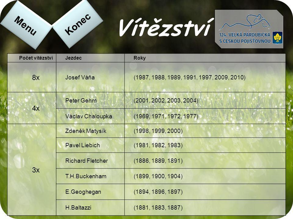 Vítězství Počet vítězstvíJezdecRoky 8x Josef Váňa(1987, 1988, 1989, 1991, 1997, 2009, 2010) 4x Peter Gehm(2001, 2002, 2003, 2004) Václav Chaloupka(196