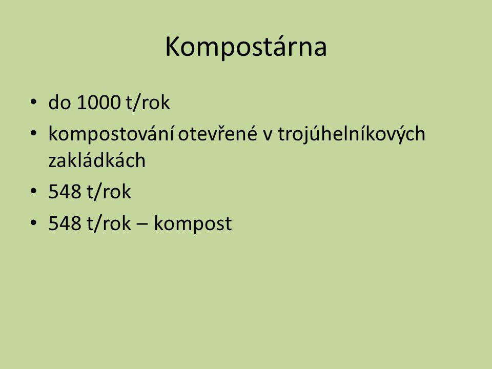 Kompostárna do 1000 t/rok kompostování otevřené v trojúhelníkových zakládkách 548 t/rok 548 t/rok – kompost