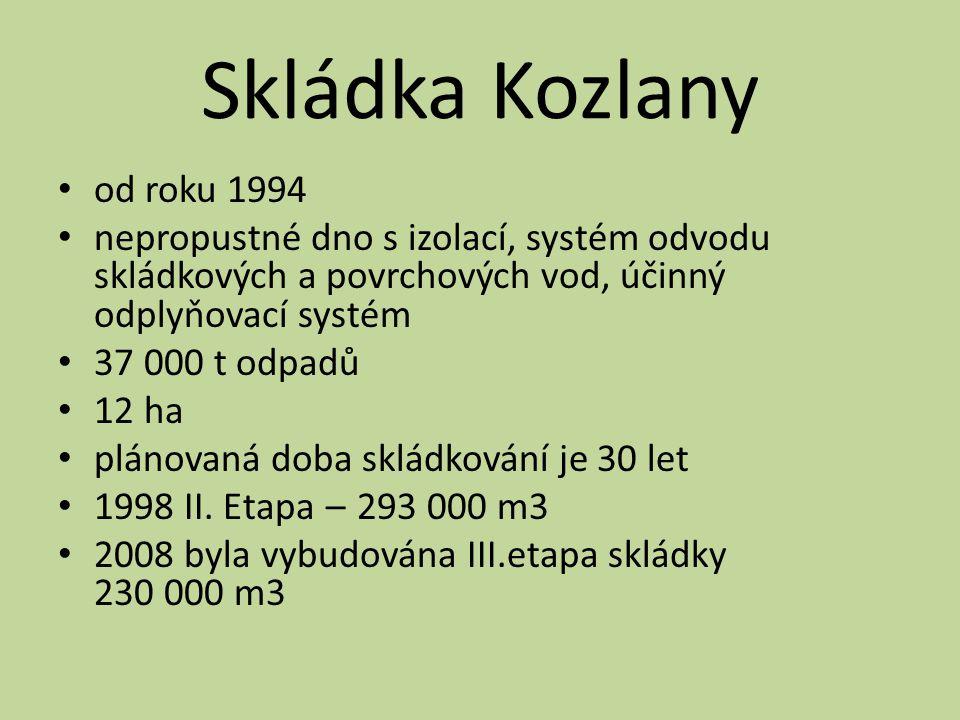 Skládka Kozlany od roku 1994 nepropustné dno s izolací, systém odvodu skládkových a povrchových vod, účinný odplyňovací systém 37 000 t odpadů 12 ha p
