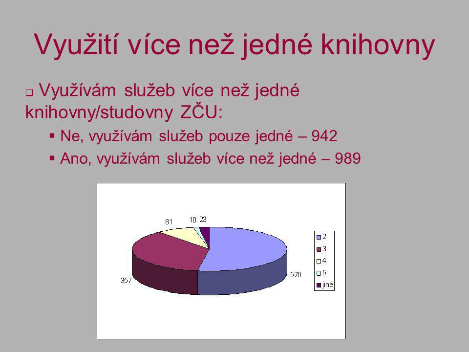 Využití více než jedné knihovny  Využívám služeb více než jedné knihovny/studovny ZČU:  Ne, využívám služeb pouze jedné – 942  Ano, využívám služeb