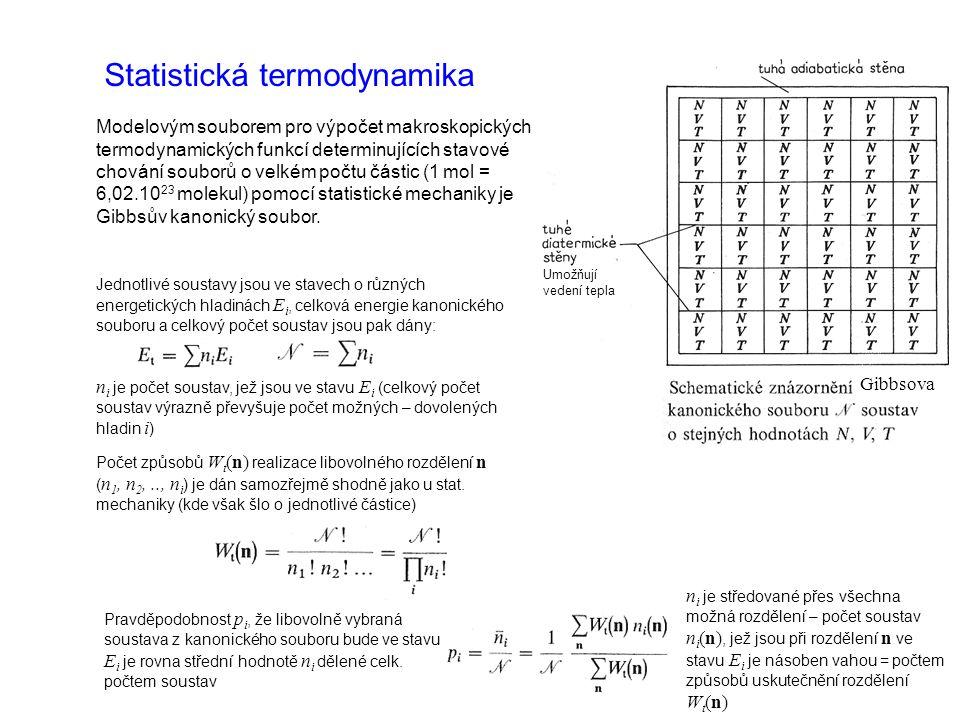 Statistická termodynamika Gibbsova Umožňují vedení tepla Modelovým souborem pro výpočet makroskopických termodynamických funkcí determinujících stavové chování souborů o velkém počtu částic (1 mol = 6,02.10 23 molekul) pomocí statistické mechaniky je Gibbsův kanonický soubor.