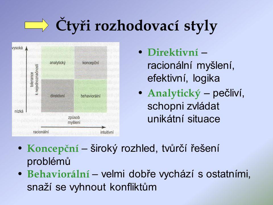Čtyři rozhodovací styly Direktivní – racionální myšlení, efektivní, logika Analytický – pečliví, schopni zvládat unikátní situace Koncepční – široký r