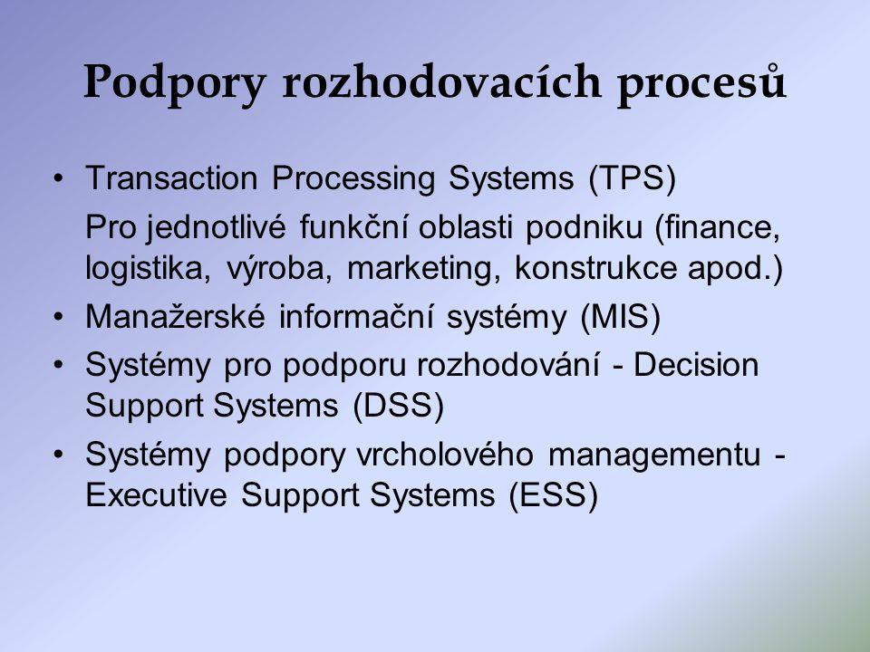 Podpory rozhodovacích procesů Transaction Processing Systems (TPS) Pro jednotlivé funkční oblasti podniku (finance, logistika, výroba, marketing, konstrukce apod.) Manažerské informační systémy (MIS) Systémy pro podporu rozhodování - Decision Support Systems (DSS) Systémy podpory vrcholového managementu - Executive Support Systems (ESS)