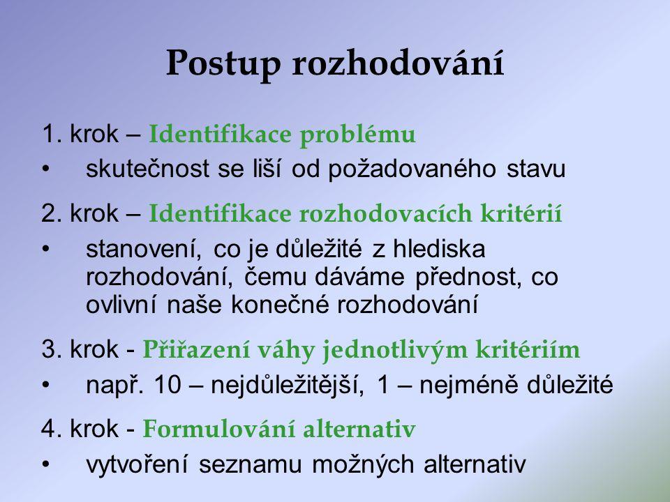 Postup rozhodování 1. krok – Identifikace problému skutečnost se liší od požadovaného stavu 2. krok – Identifikace rozhodovacích kritérií stanovení, c