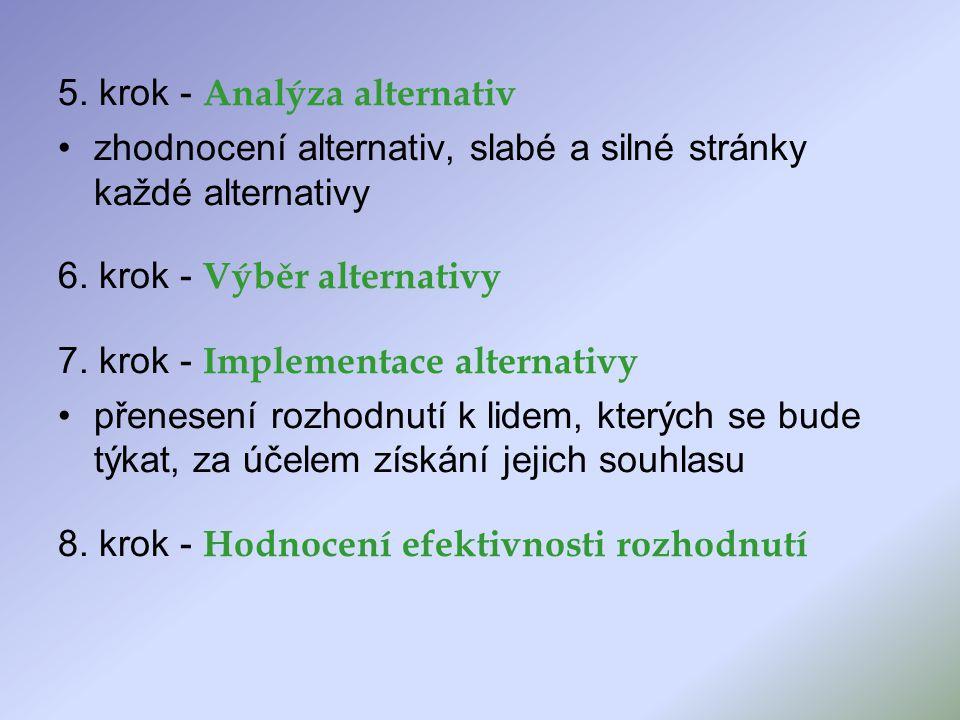5. krok - Analýza alternativ zhodnocení alternativ, slabé a silné stránky každé alternativy 6. krok - Výběr alternativy 7. krok - Implementace alterna