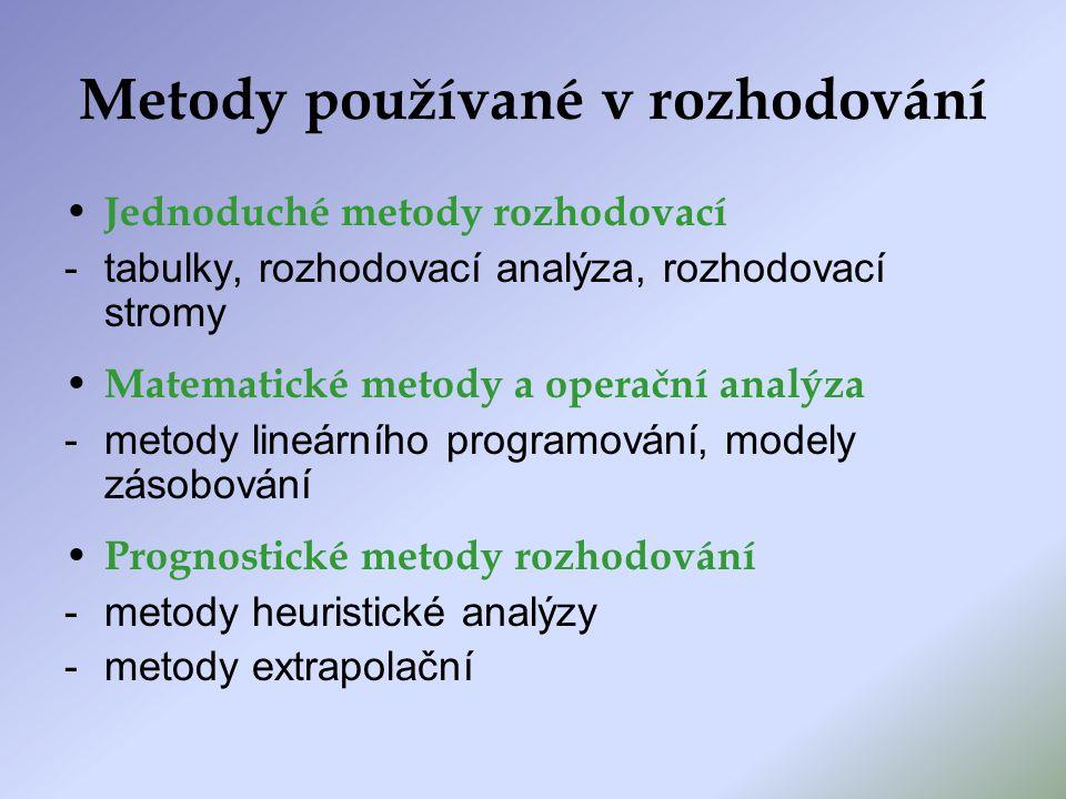 Metody používané v rozhodování Jednoduché metody rozhodovací -tabulky, rozhodovací analýza, rozhodovací stromy Matematické metody a operační analýza -metody lineárního programování, modely zásobování Prognostické metody rozhodování -metody heuristické analýzy -metody extrapolační