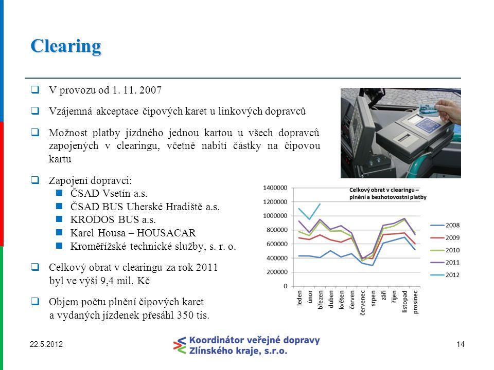 Clearing 22.5.201214  V provozu od 1. 11. 2007  Vzájemná akceptace čipových karet u linkových dopravců  Možnost platby jízdného jednou kartou u vše