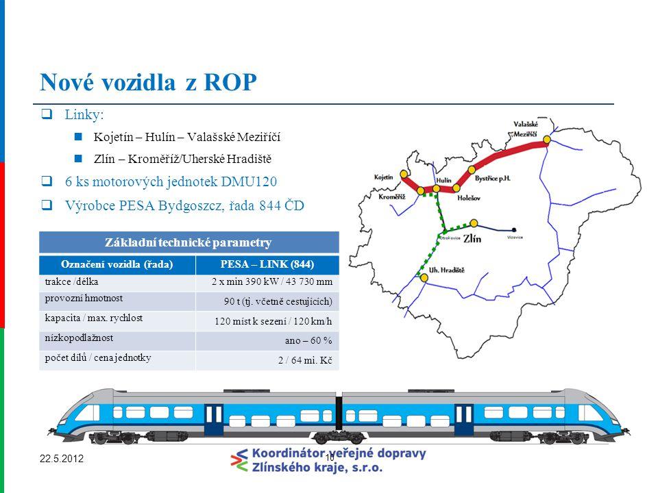 Nové vozidla z ROP  Linky: Kojetín – Hulín – Valašské Meziříčí Zlín – Kroměříž/Uherské Hradiště  6 ks motorových jednotek DMU120  Výrobce PESA Bydg