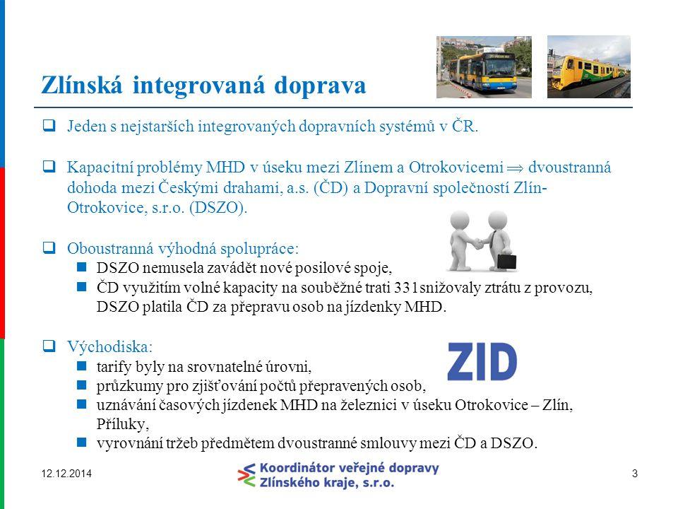 Zlínská integrovaná doprava  Jeden s nejstarších integrovaných dopravních systémů v ČR.  Kapacitní problémy MHD v úseku mezi Zlínem a Otrokovicemi 