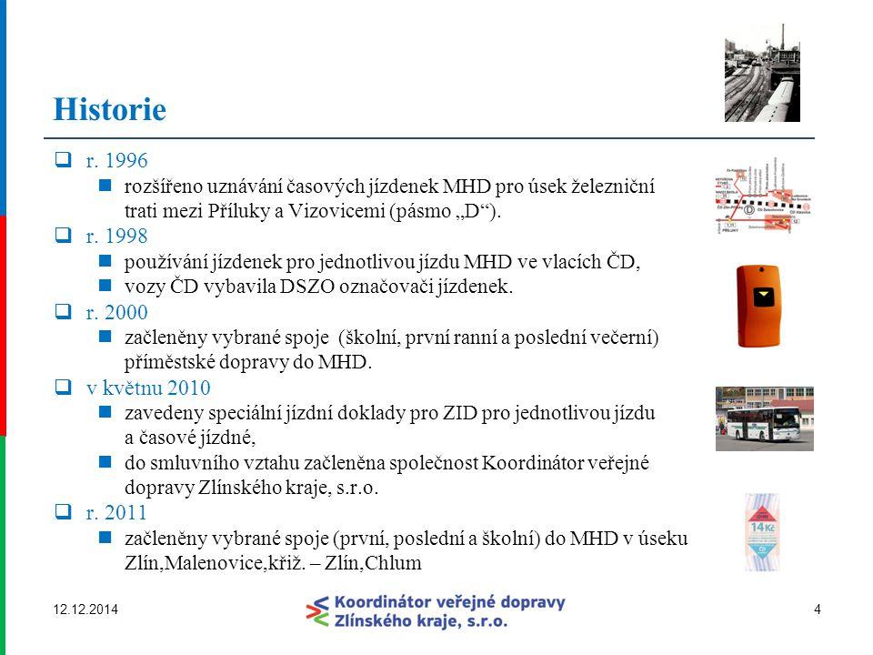 """Historie  r. 1996 rozšířeno uznávání časových jízdenek MHD pro úsek železniční trati mezi Příluky a Vizovicemi (pásmo """"D"""").  r. 1998 používání jízde"""