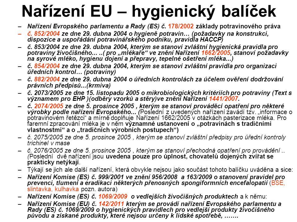 Nařízení EU – hygienický balíček –Nařízení Evropského parlamentu a Rady (ES) č. 178/2002 základy potravinového práva –č. 852/2004 ze dne 29. dubna 200