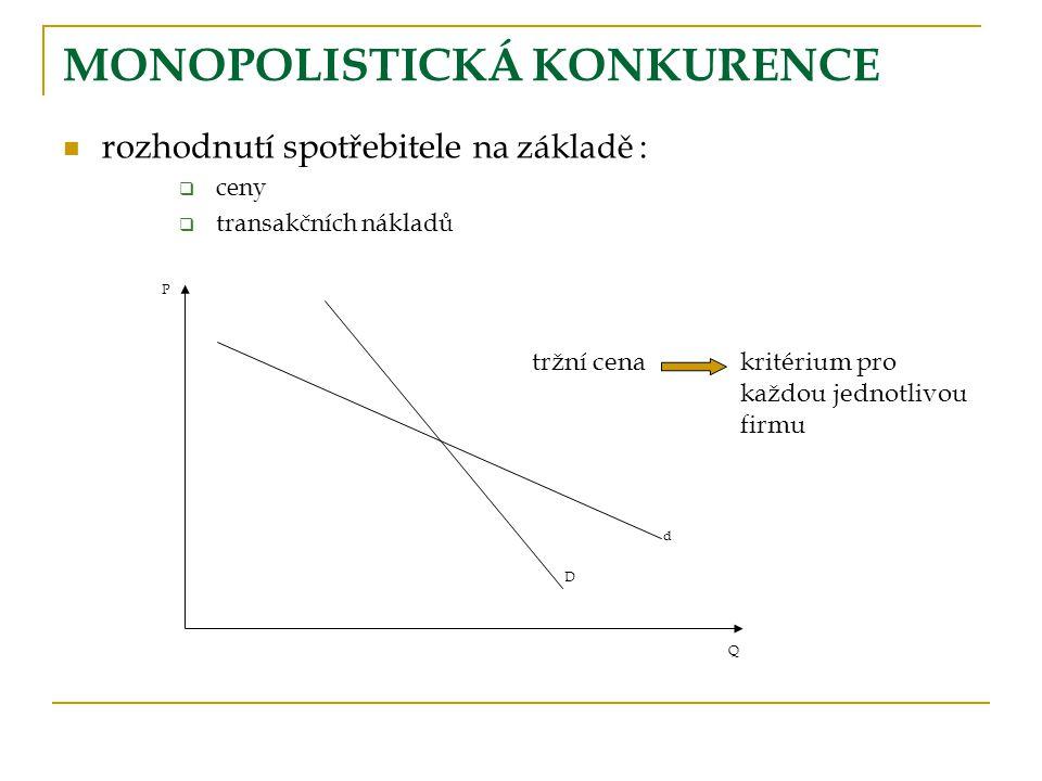 MONOPOLISTICKÁ KONKURENCE rozhodnutí spotřebitele na základě :  ceny  transakčních nákladů P D d Q tržní cena kritérium pro každou jednotlivou firmu