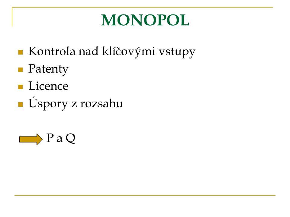 MONOPOL Kontrola nad klíčovými vstupy Patenty Licence Úspory z rozsahu P a Q