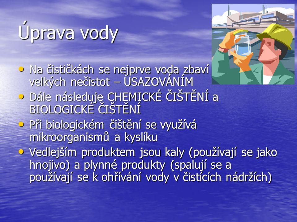 Aktivita č.1 VODA PODLE OBSAHU MINERÁL.