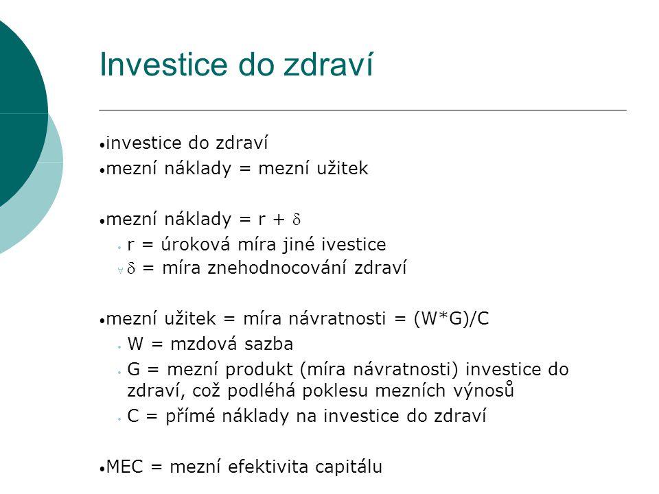 Investice do zdraví investice do zdraví mezní náklady = mezní užitek mezní náklady = r +  r = úroková míra jiné ivestice   = míra znehodnocování zd