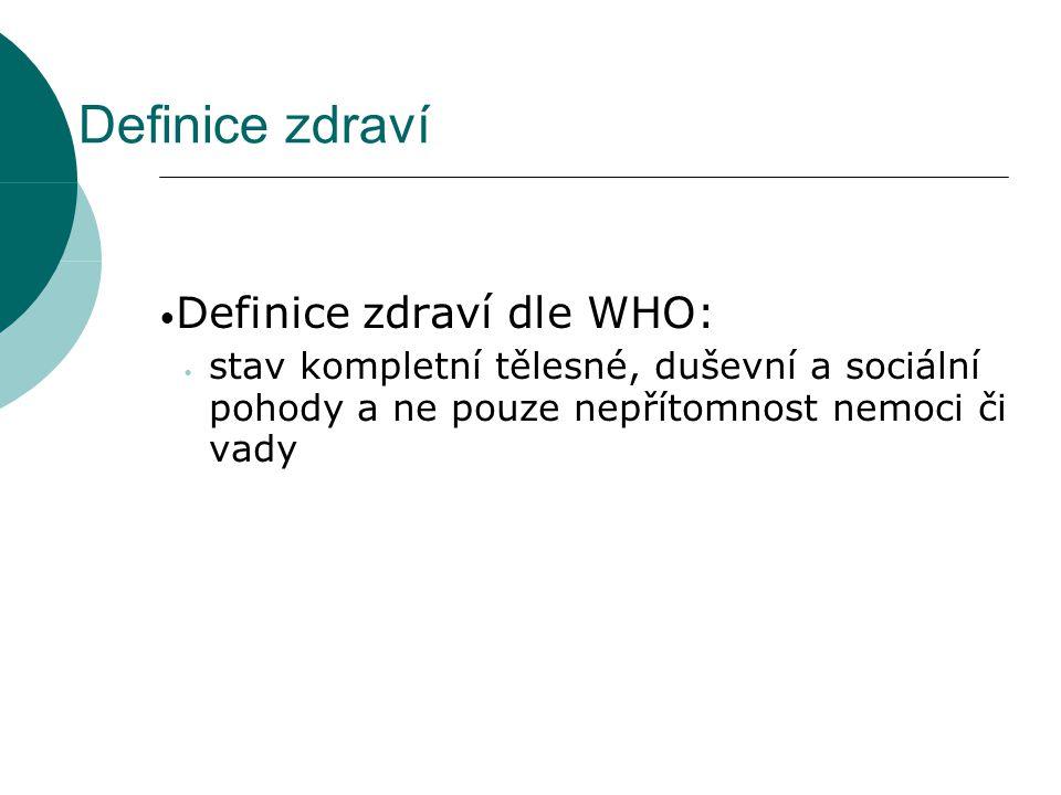 Definice zdraví Definice zdraví dle WHO: stav kompletní tělesné, duševní a sociální pohody a ne pouze nepřítomnost nemoci či vady