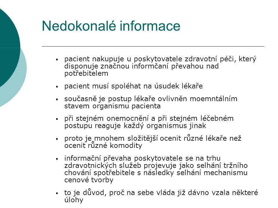 Nedokonalé informace pacient nakupuje u poskytovatele zdravotní péči, který disponuje značnou informčaní převahou nad potřebitelem pacient musí spoléh