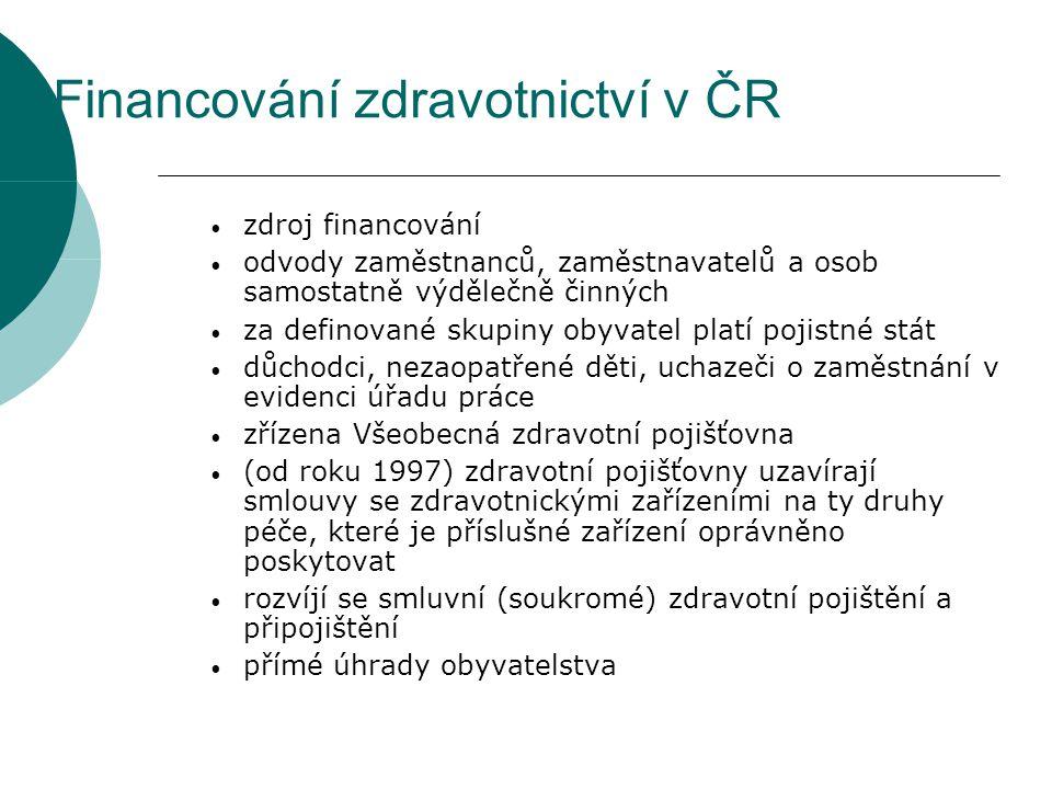 Financování zdravotnictví v ČR zdroj financování odvody zaměstnanců, zaměstnavatelů a osob samostatně výdělečně činných za definované skupiny obyvatel