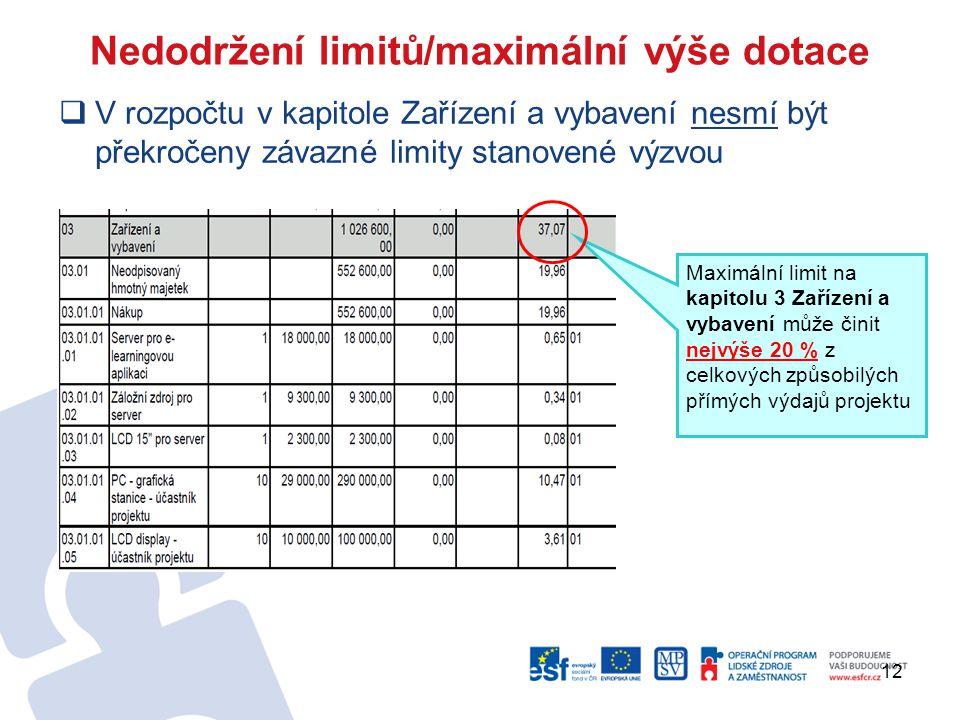 12 Nedodržení limitů/maximální výše dotace  V rozpočtu v kapitole Zařízení a vybavení nesmí být překročeny závazné limity stanovené výzvou Maximální limit na kapitolu 3 Zařízení a vybavení může činit nejvýše 20 % z celkových způsobilých přímých výdajů projektu