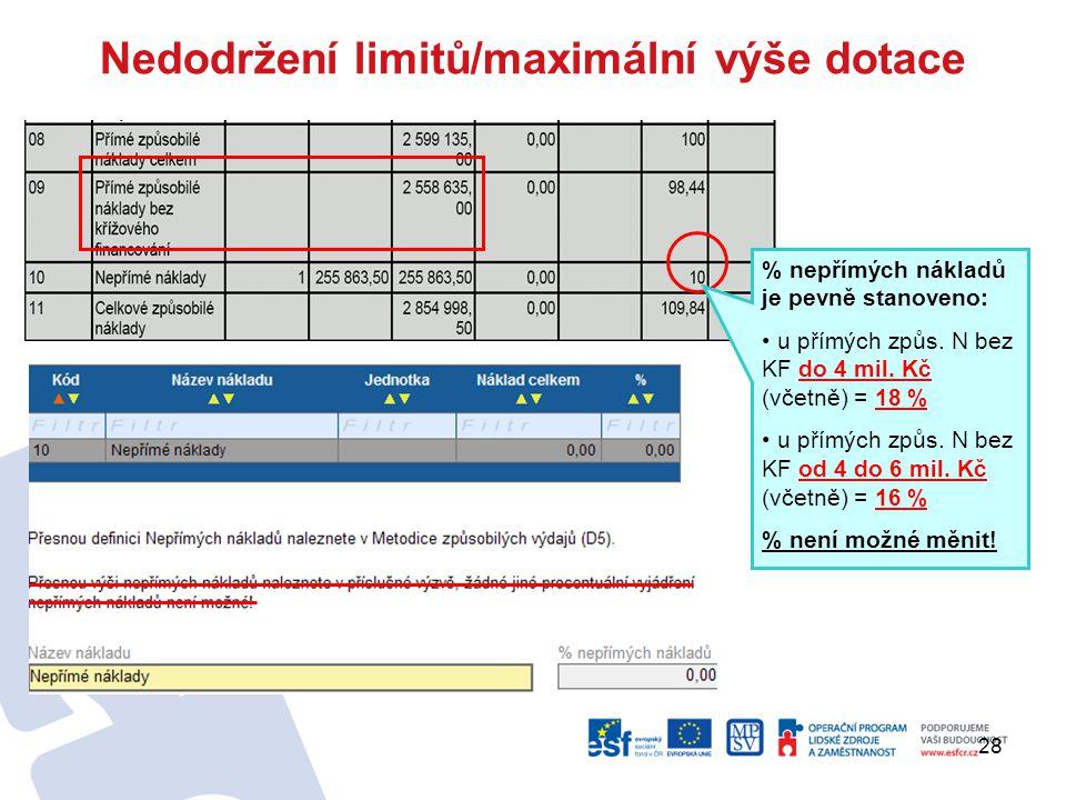 28 Nedodržení limitů/maximální výše dotace % nepřímých nákladů je pevně stanoveno: u přímých způs.