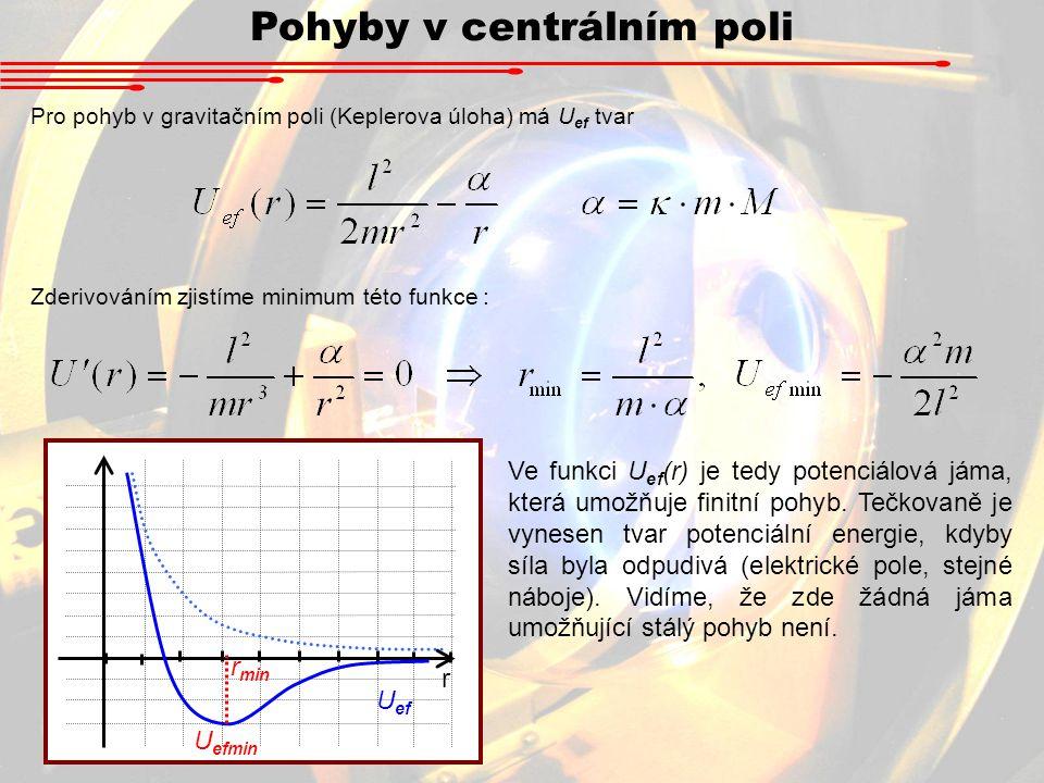Pohyby v centrálním poli Pro pohyb v gravitačním poli (Keplerova úloha) má U ef tvar Zderivováním zjistíme minimum této funkce : Ve funkci U ef (r) je