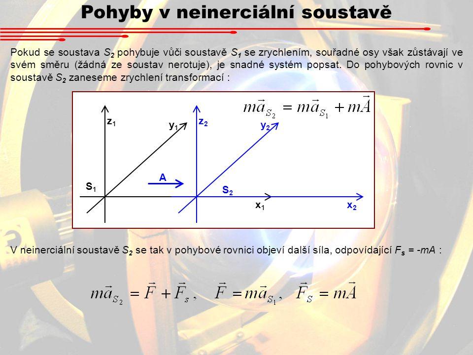 Pohyby v neinerciální soustavě Pokud se soustava S 2 pohybuje vůči soustavě S 1 se zrychlením, souřadné osy však zůstávají ve svém směru (žádná ze sou