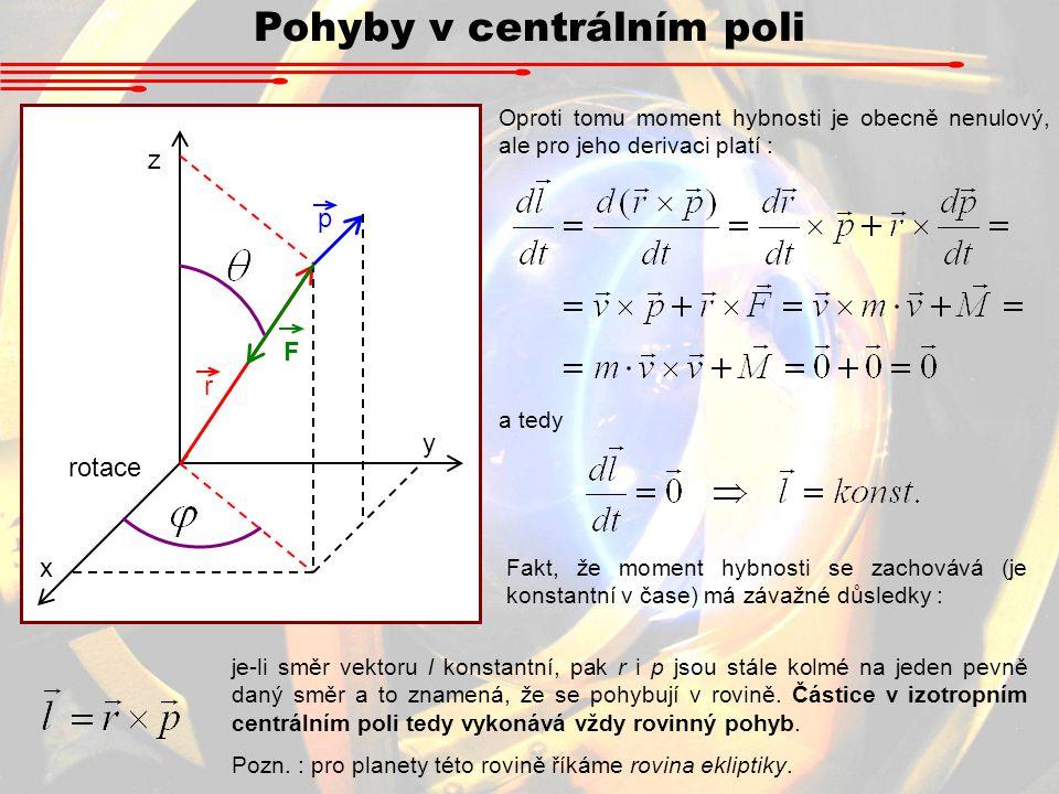 x y z rotace r F Pohyby v centrálním poli Oproti tomu moment hybnosti je obecně nenulový, ale pro jeho derivaci platí : p a tedy Fakt, že moment hybno
