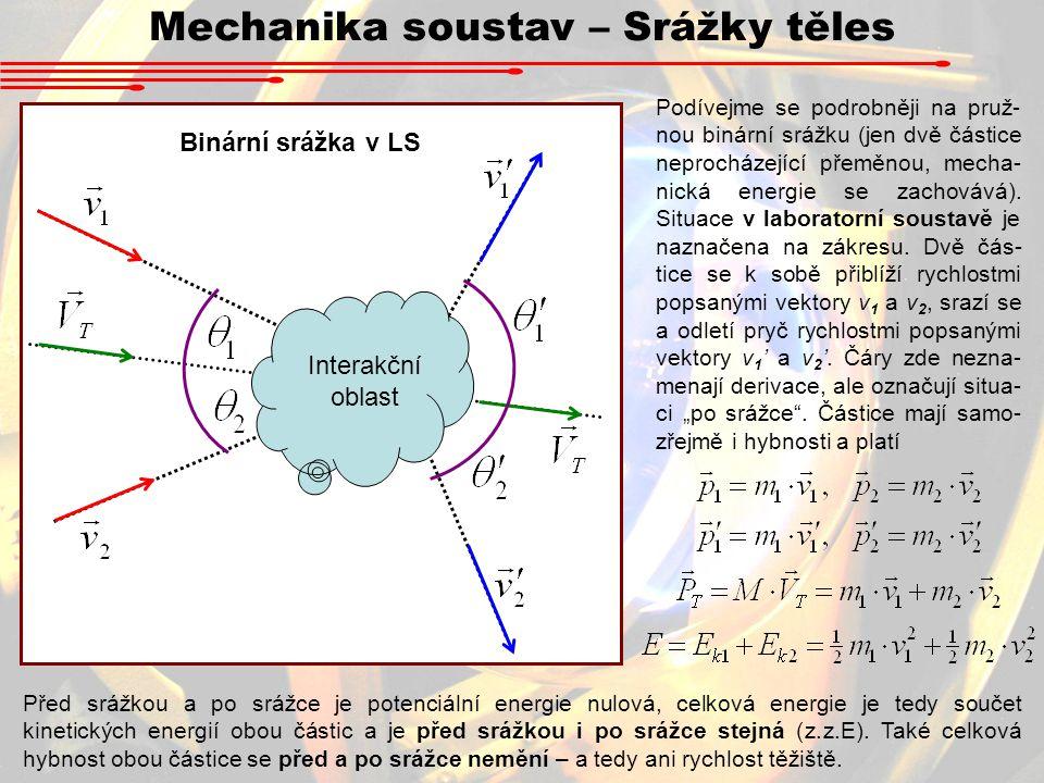 Mechanika soustav – Srážky těles Interakční oblast Binární srážka v LS Podívejme se podrobněji na pruž- nou binární srážku (jen dvě částice neprocháze