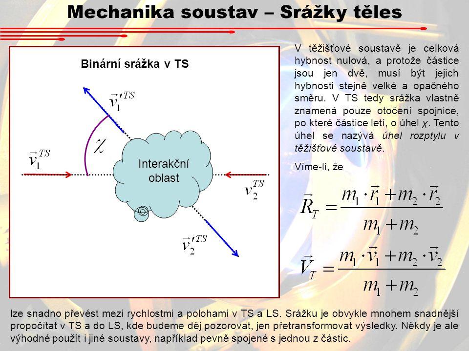 Mechanika soustav – Srážky těles Interakční oblast Binární srážka v TS V těžišťové soustavě je celková hybnost nulová, a protože částice jsou jen dvě,