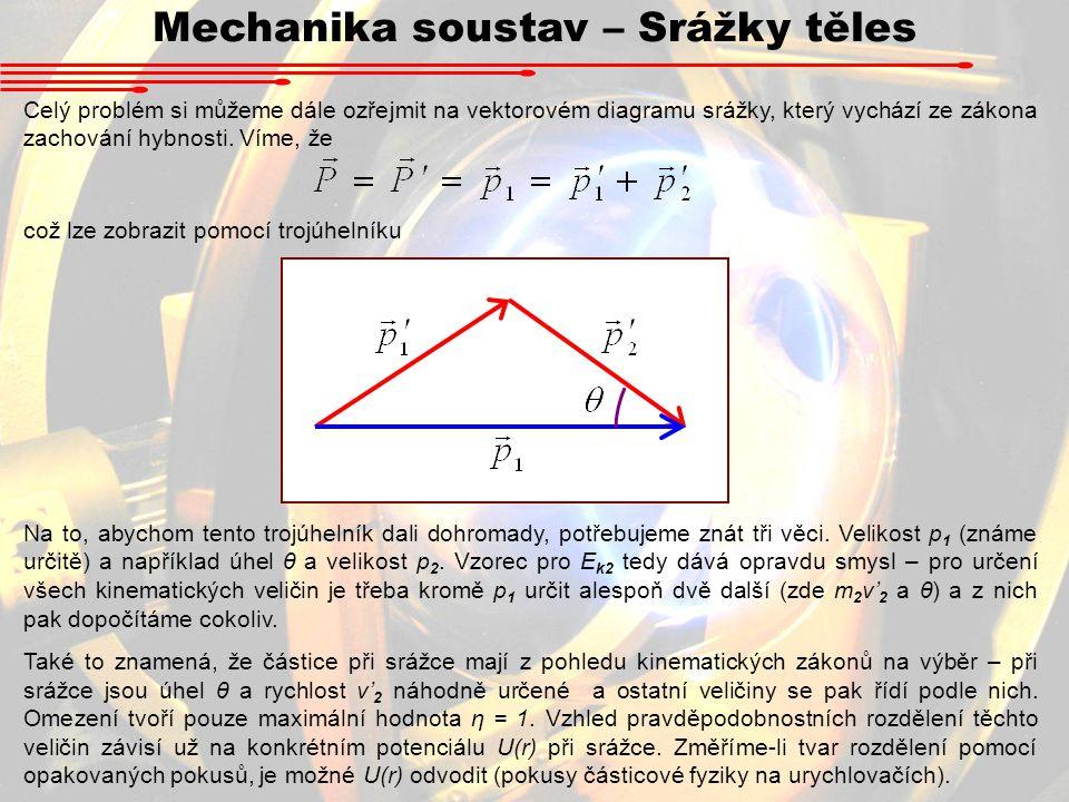 Mechanika soustav – Srážky těles Celý problém si můžeme dále ozřejmit na vektorovém diagramu srážky, který vychází ze zákona zachování hybnosti. Víme,