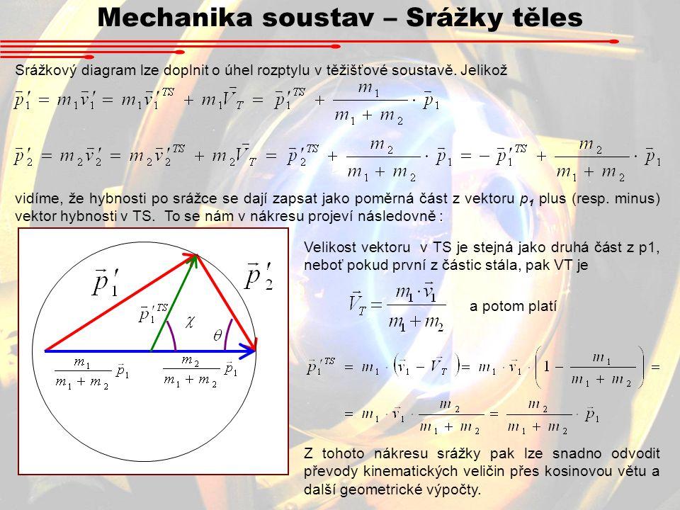 Mechanika soustav – Srážky těles Srážkový diagram lze doplnit o úhel rozptylu v těžišťové soustavě. Jelikož vidíme, že hybnosti po srážce se dají zaps