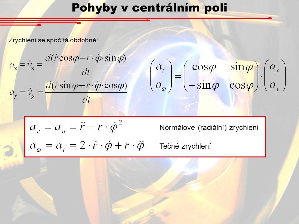 Pohyby v centrálním poli Zrychlení se spočítá obdobně: Normálové (radiální) zrychlení Tečné zrychlení