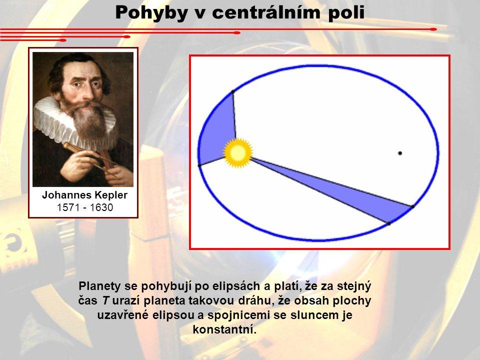 Pohyby v centrálním poli Johannes Kepler 1571 - 1630 Planety se pohybují po elipsách a platí, že za stejný čas T urazí planeta takovou dráhu, že obsah
